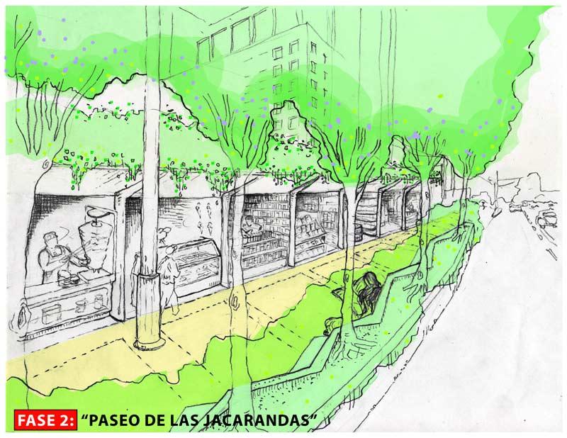 03_el_proyecto_fase2despues