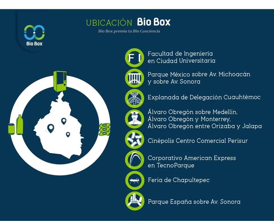 biobox_ubicacion