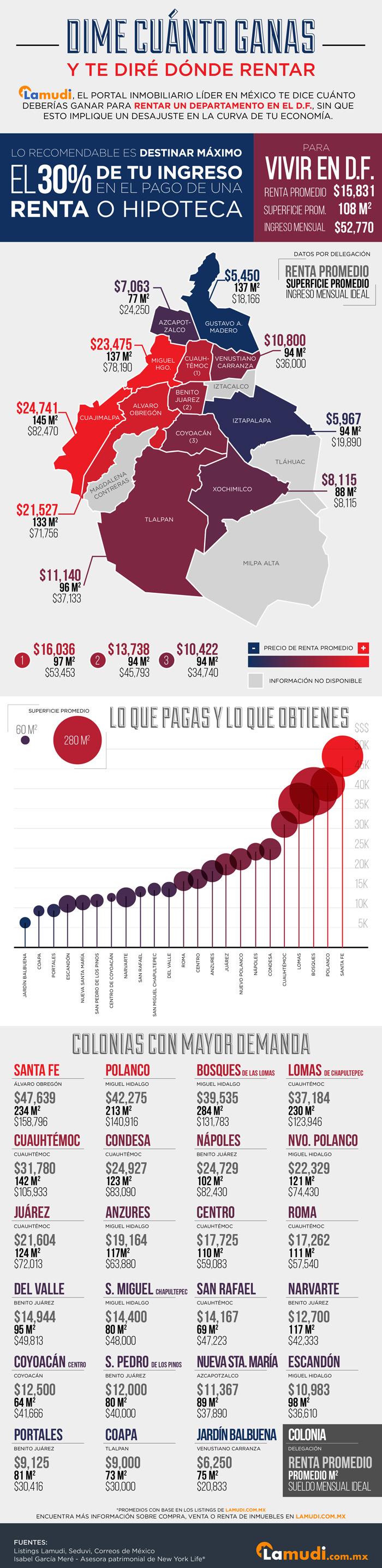 Info-ingreso-renta700px
