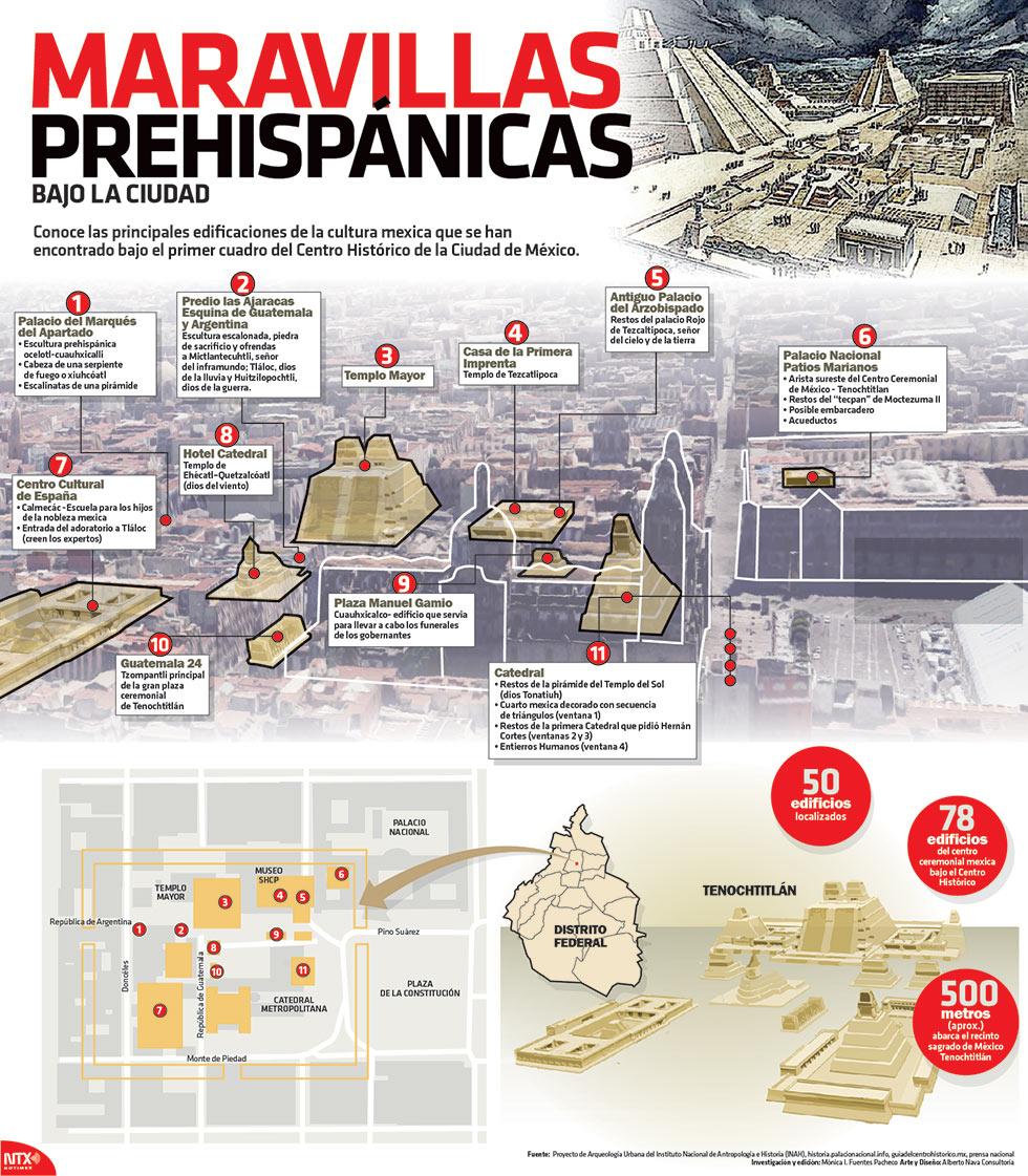 edificios prehispanicos ocultos bajo el centro historico