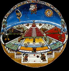mito azteca arboles cosmicos